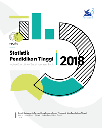 Statistik Pendidikan Tinggi Indonesia 2018
